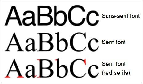 Sans-serif_and_Serif-fonts.JPG